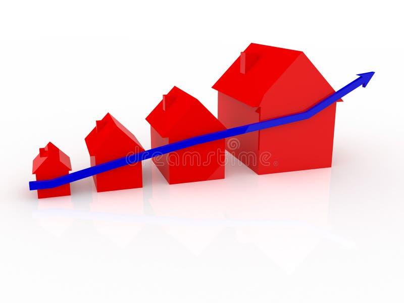 Mexican Condos Stock Photo Image Of Family Home Estate
