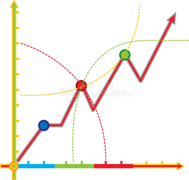 Growth chart. Mathematics chart the growth curve royalty free illustration