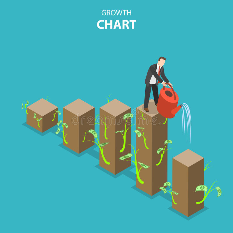 Growth chart flat isometric vector illustration. Businessman irrigates chart bars to grow them up vector illustration