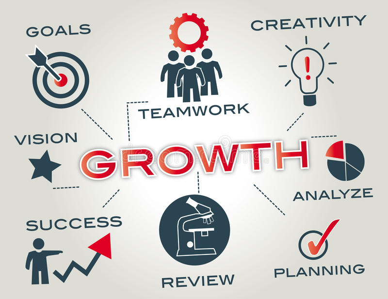 Growth concept vector illustration