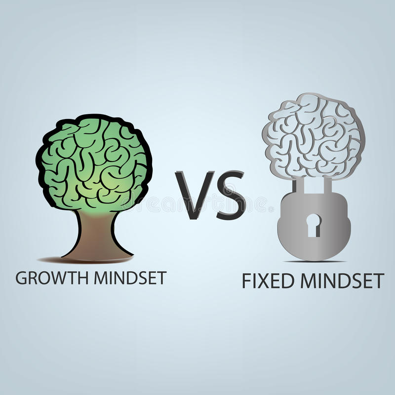 Growth mindset VS Fixed mindset. RANDOM ILLUSTRATION: Growth mindset VS Fixed mindset stock illustration