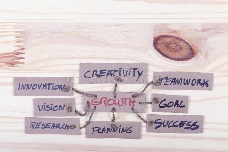 Growth Word Cloud written in cut out cartons and linked by some royalty free stock photography