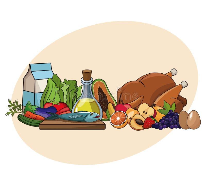 Grundlegende Bestandteile der Nahrung nähren gesundes lizenzfreie abbildung