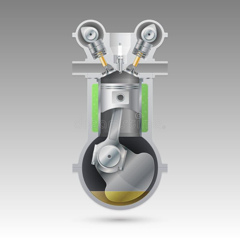 Grundlegender Verbrennungsmotor Vektor Abbildung - Illustration von ...
