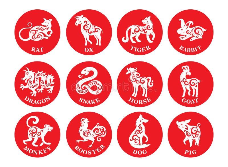 Grupo chinês do vetor de sinais do zodíaco ilustração royalty free