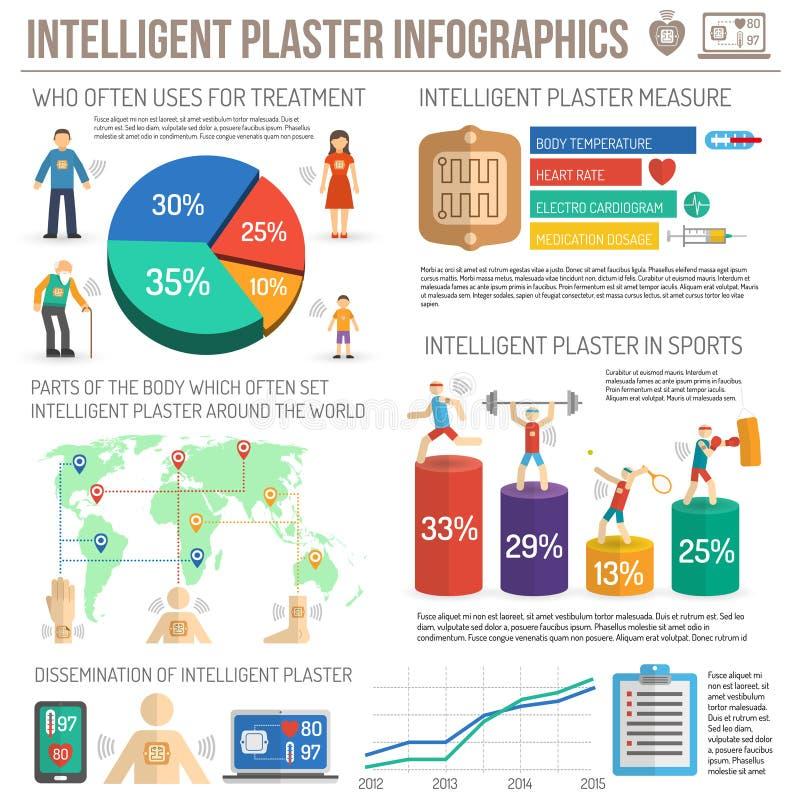 Grupo colorido do infographics eletrônico do remendo ilustração do vetor