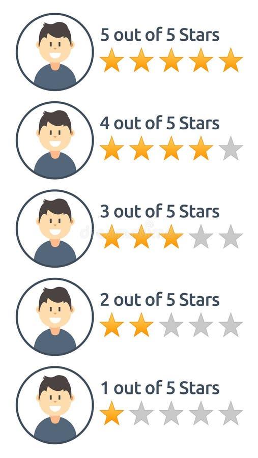 Grupo das imagens masculinas da avaliação da estrela do usuário ilustração stock