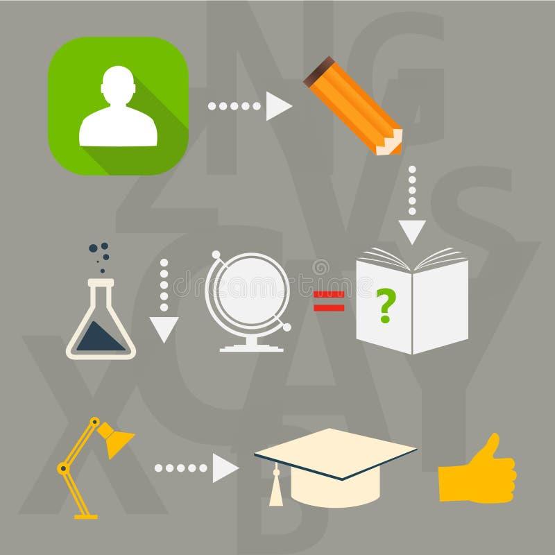 Grupo de ícones lisos para o estudo e a educação ilustração royalty free