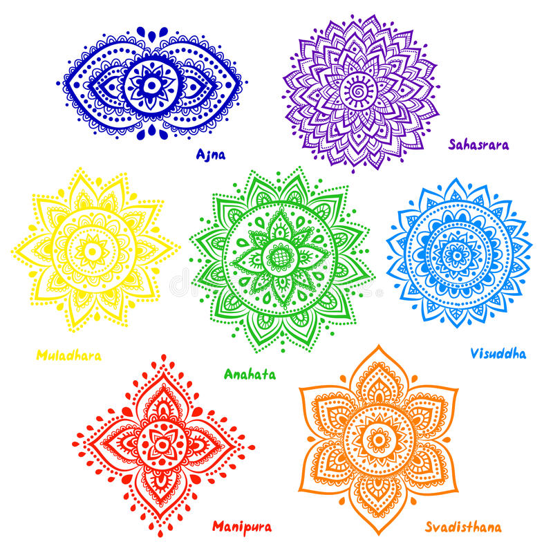 Grupo de 7 chakras
