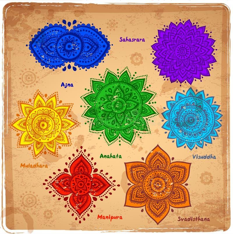 Grupo de 7 chakras ilustração stock