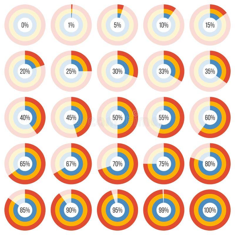 Grupo de colección del diagrama de carta del buñuelo en el porcentaje para usar en gráfico de la información stock de ilustración