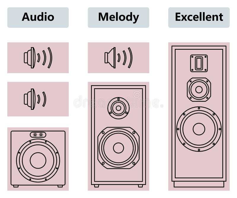 Grupo de equipamento audio com símbolo do volume O vetor dilui a linha Orador e motorista do orador ilustração royalty free
