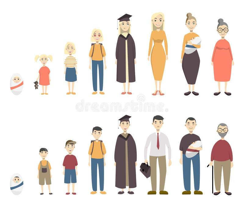 Grupo de fases da vida ilustração royalty free