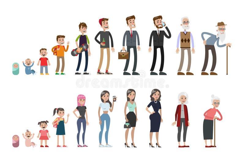 Grupo de fases da vida ilustração stock