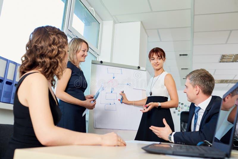 Grupo de homens de negócio e de mulheres, o company& x27; gerentes de s no o imagens de stock