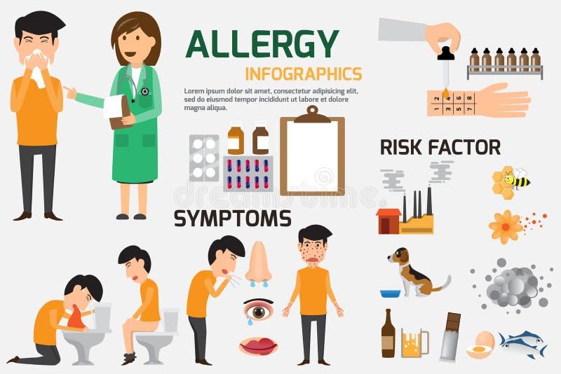 Grupo de Infographic da alergia Os gráficos satisfeitos dos sintomas e preven ilustração do vetor