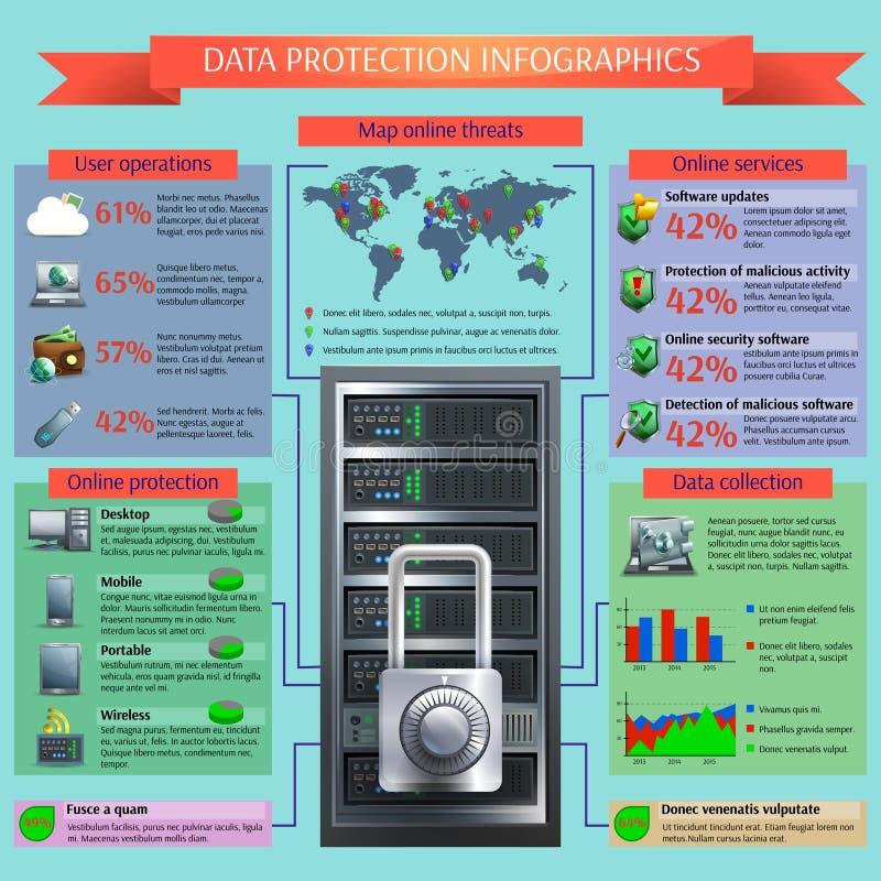 Grupo de Infographic da proteção de dados ilustração royalty free