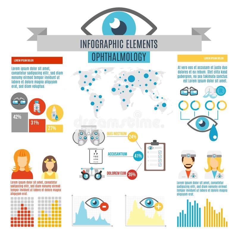 Grupo de Infographic do oculista ilustração do vetor