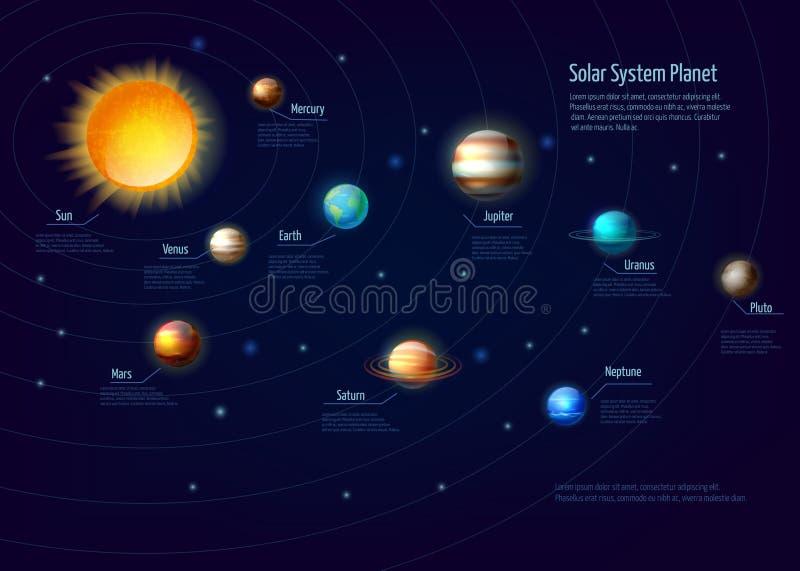 Grupo de Infographic dos planetas do sistema solar ilustração do vetor