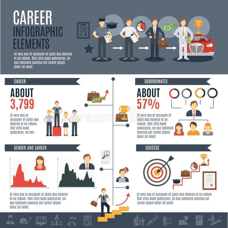 Grupo de Infographics da carreira ilustração royalty free