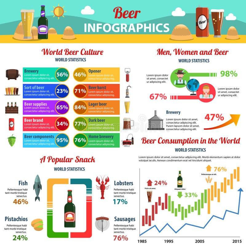 Grupo de Infographics da cerveja ilustração royalty free