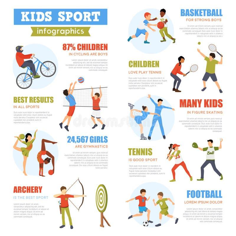 Grupo de Infographics do esporte das crianças ilustração do vetor