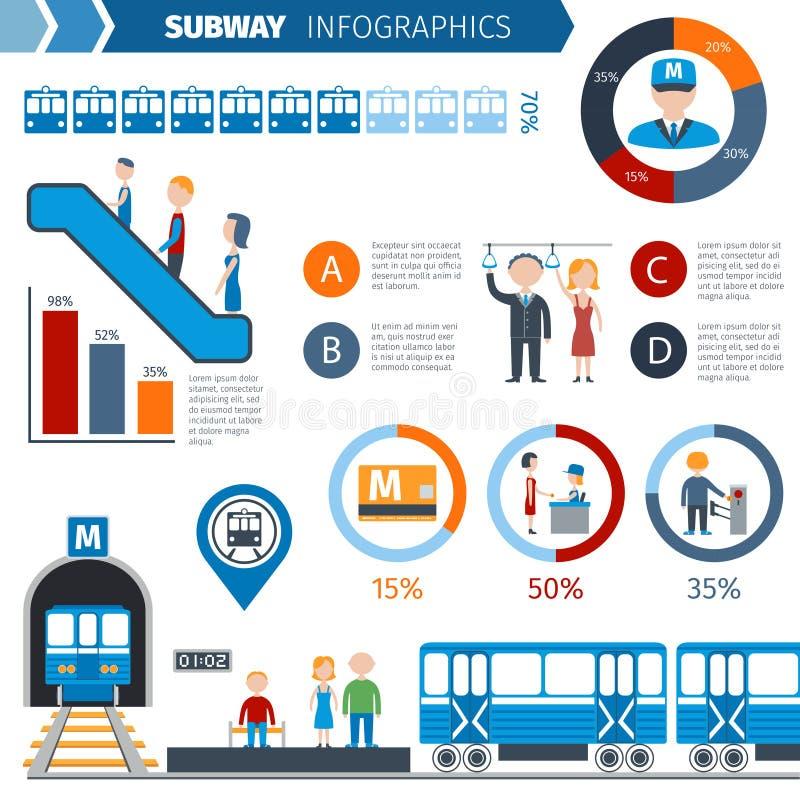 Grupo de Infographics do metro ilustração stock