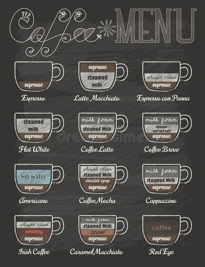 Grupo de menu do café no estilo do vintage com quadro ilustração do vetor