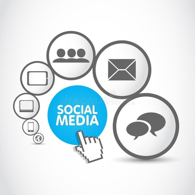 Grupo de processo social dos media ilustração do vetor