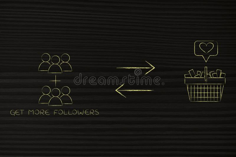 Grupo de seguidores e de cesto de compras completamente de produtos com dou ilustração do vetor