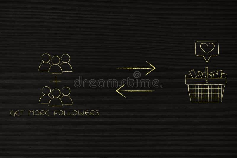 Grupo de seguidores y cesta de compras por completo de productos con dou ilustración del vector