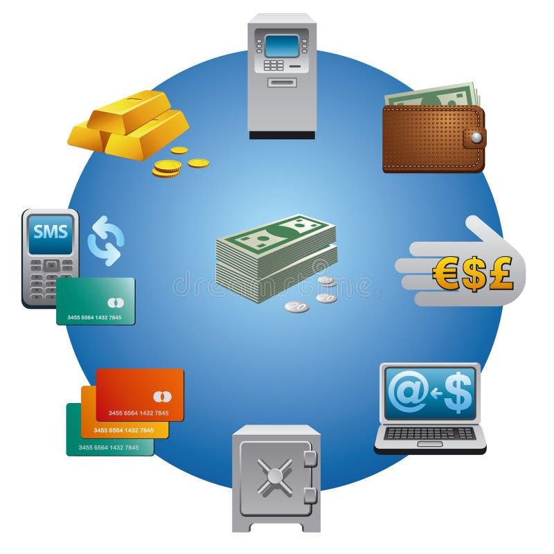 Grupo do ícone da operação bancária ilustração stock
