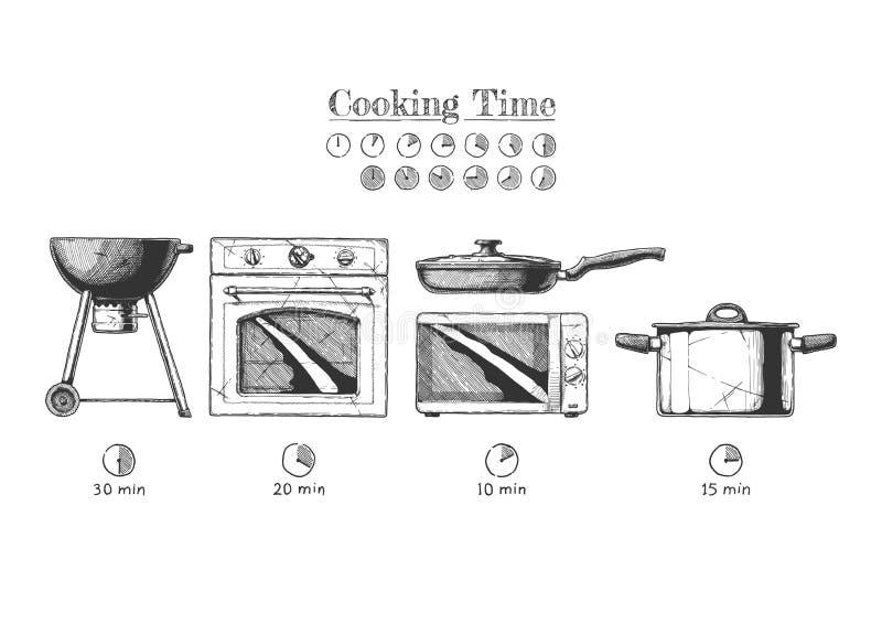 Grupo do dispositivo de cozinha ilustração royalty free