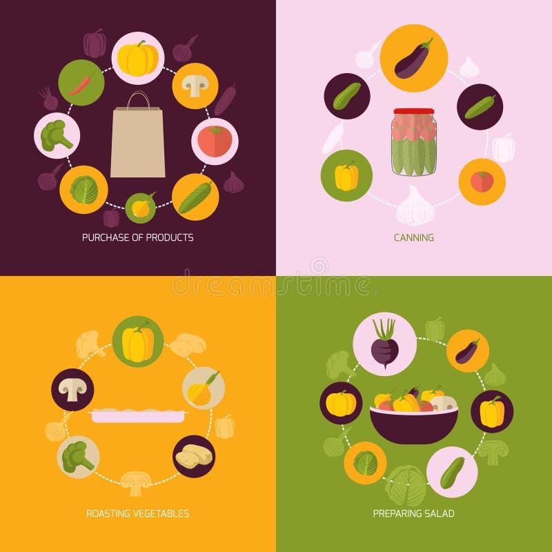 Grupo do plano dos ícones dos vegetais ilustração stock