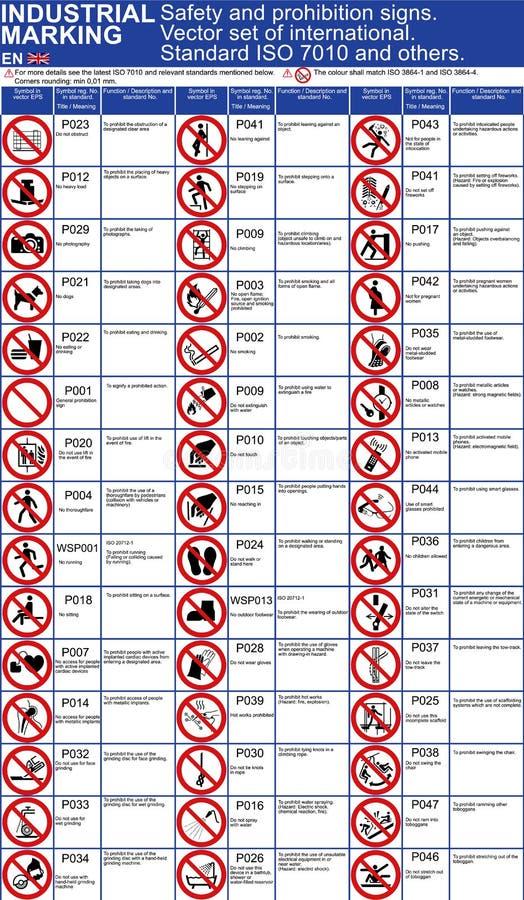 Grupo dos sinais de segurança, ícones da proibição para aplicações das construções Símbolos padrão da segurança do ISO 7010 Gráfi ilustração do vetor