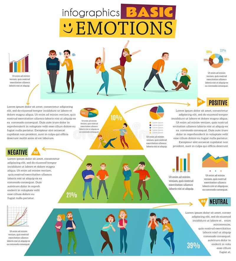 Grupo humano de Infographic das emoções ilustração do vetor