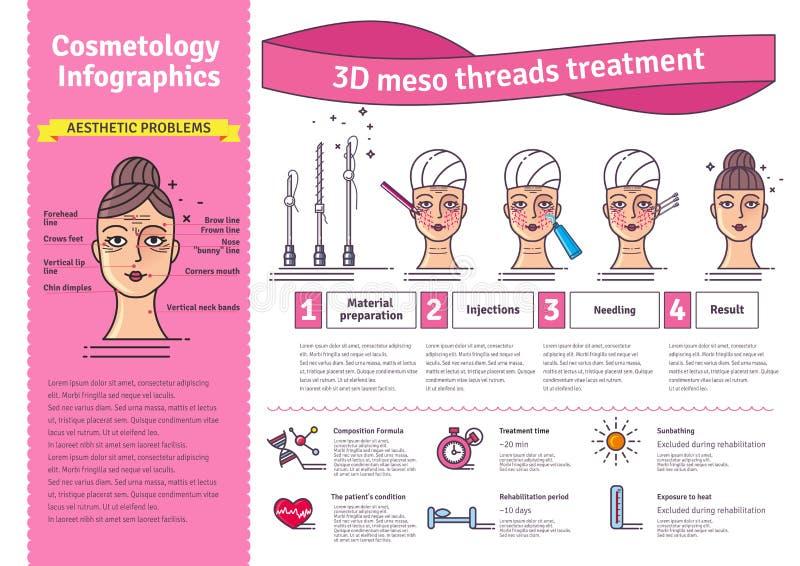 Grupo ilustrado vetor com terapia meso da face lift da linha 3d ilustração stock