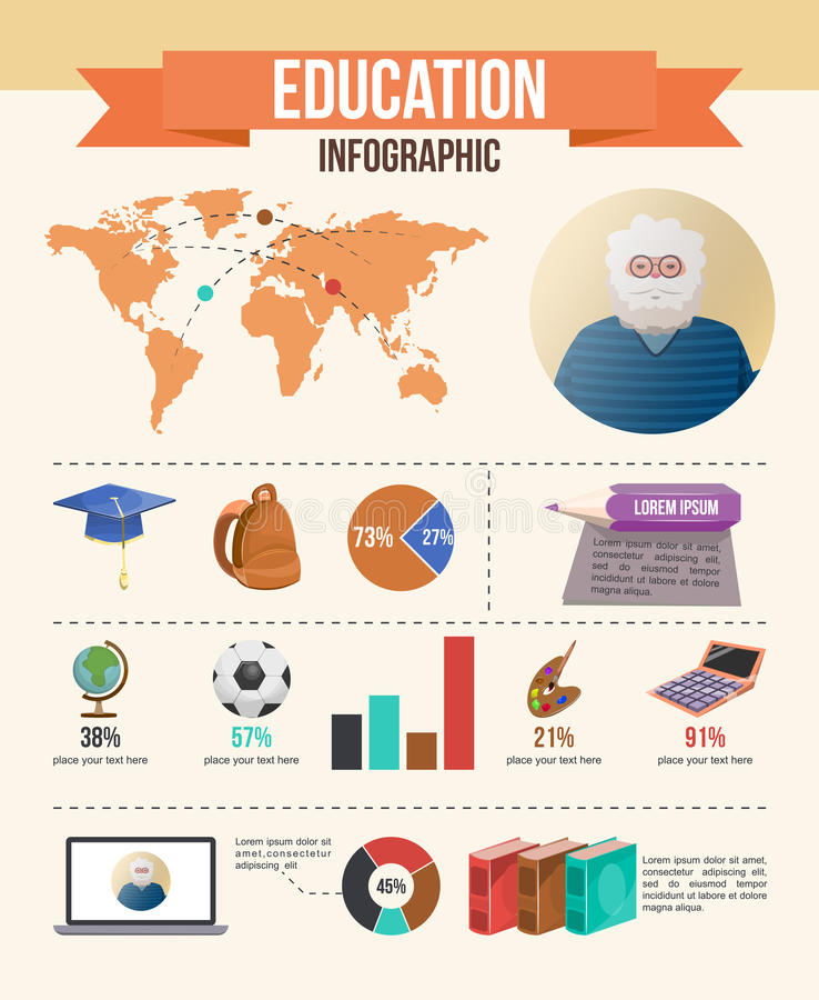 Grupo infographic da educação ilustração do vetor