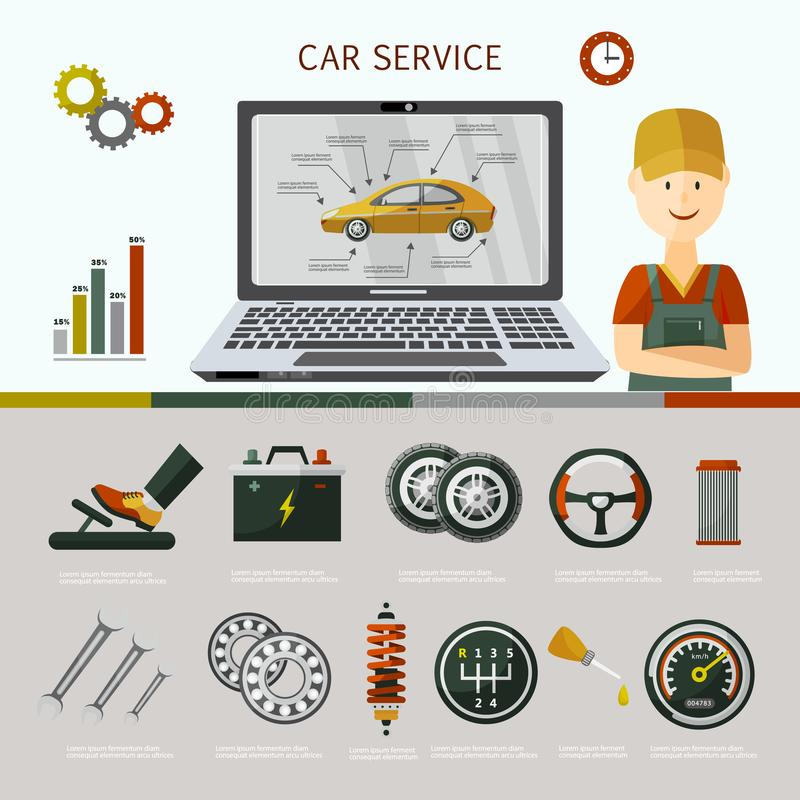 Grupo infographic do cartaz do serviço do carro liso do vetor ilustração do vetor