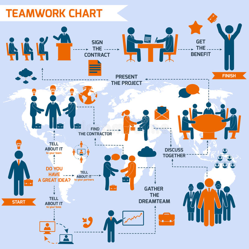 Grupo infographic dos trabalhos de equipa ilustração royalty free