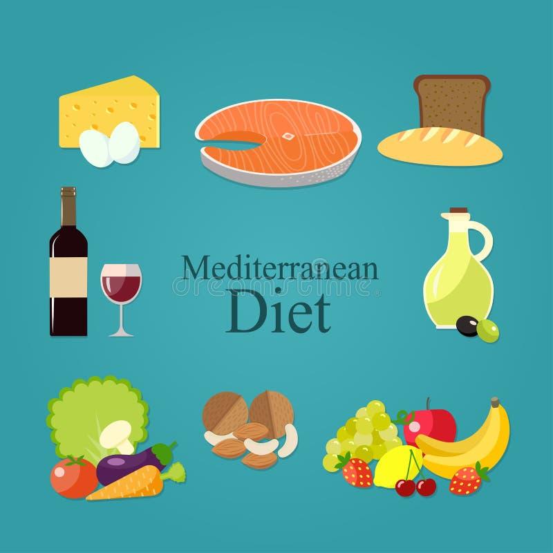 Grupo liso de produtos da dieta mediterrânea Ilustração do vetor ilustração royalty free