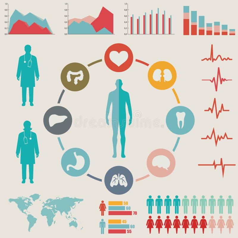 Grupo médico de Infographic ilustração stock