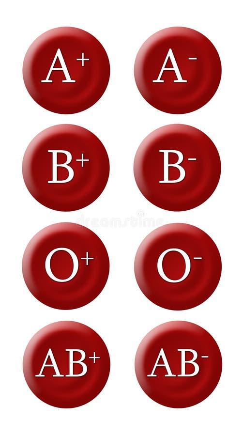 Grupo sanguíneo ilustração royalty free