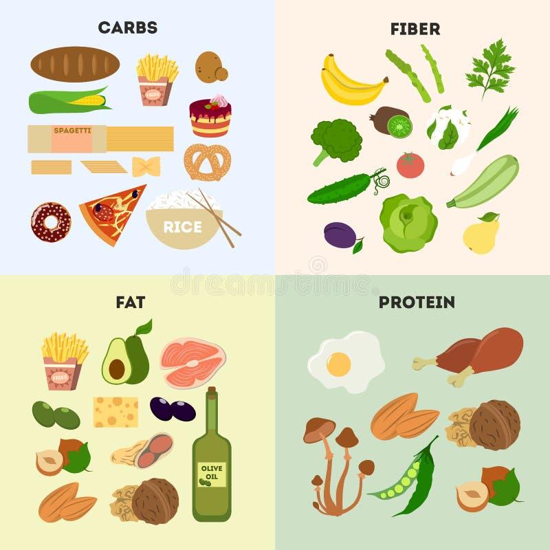 Grupos de alimento saudáveis ilustração royalty free