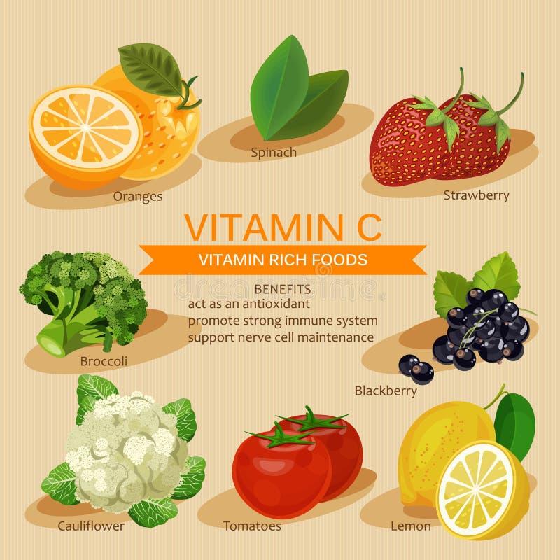 Grupos de fruta sana, de verduras, de carne, de pescados y de productos lácteos conteniendo las vitaminas específicas Vitamina C stock de ilustración