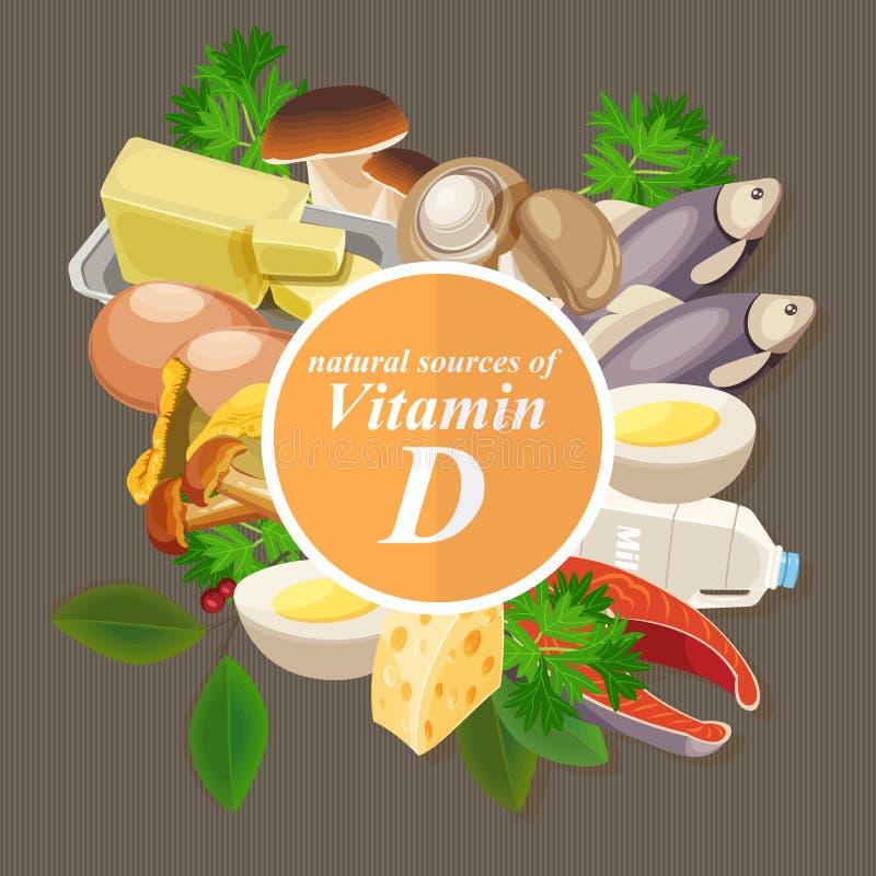Grupos de fruta sana, de verduras, de carne, de pescados y de productos lácteos conteniendo las vitaminas específicas Vitamina D stock de ilustración