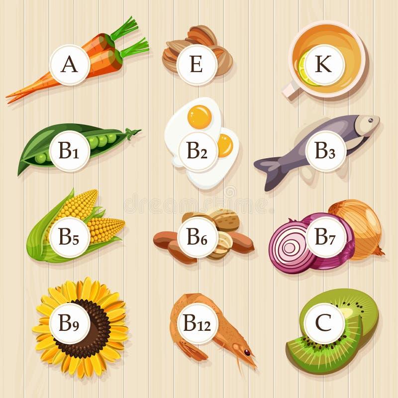 Grupos de fruto, de vegetais, de carne, de peixes saudáveis e de produtos láteos contendo vitaminas específicas Fundo de madeira ilustração stock