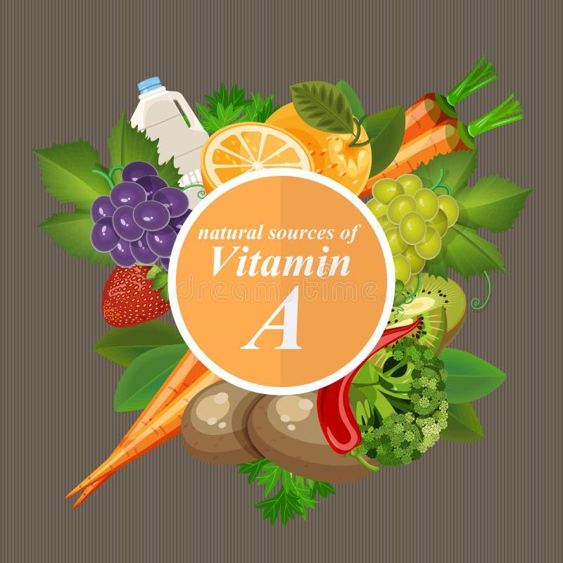 Grupos de fruto, de vegetais, de carne, de peixes saudáveis e de produtos láteos contendo vitaminas específicas Vitamina A ilustração do vetor