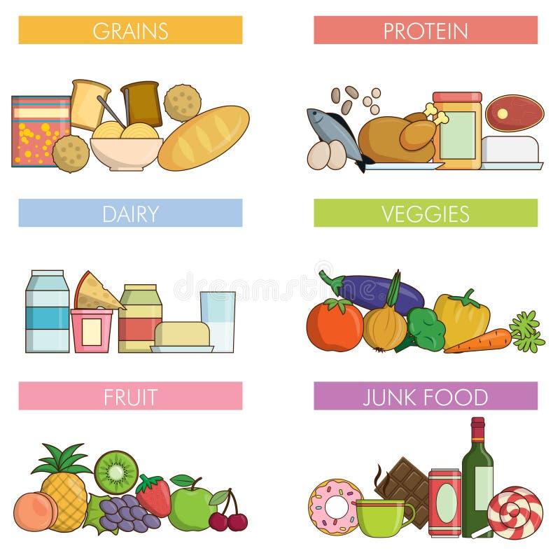 Grupos de la nutrición de la comida y de la bebida ilustración del vector