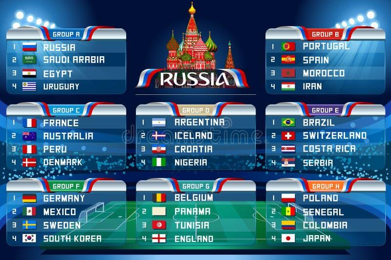 Grupos del campeonato del mundo del fútbol libre illustration